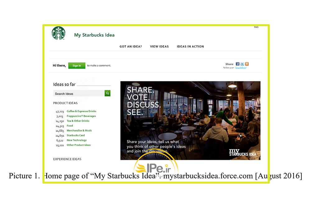 شبکه های اجتماعی و بازاریابی