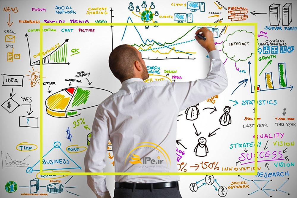 راه اندازی یک کسب و کار به چه عواملی نیاز دارد؟