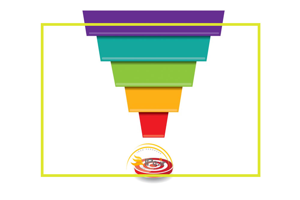 چهار اصل مهم در ایجاد قیف فروش در مشاغل خانگی